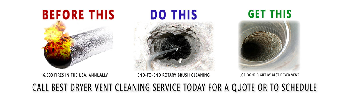 Dryer Vent Cleaning Bloomingdale Illinois